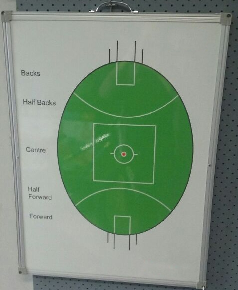 Generic AFL Field Coaching board