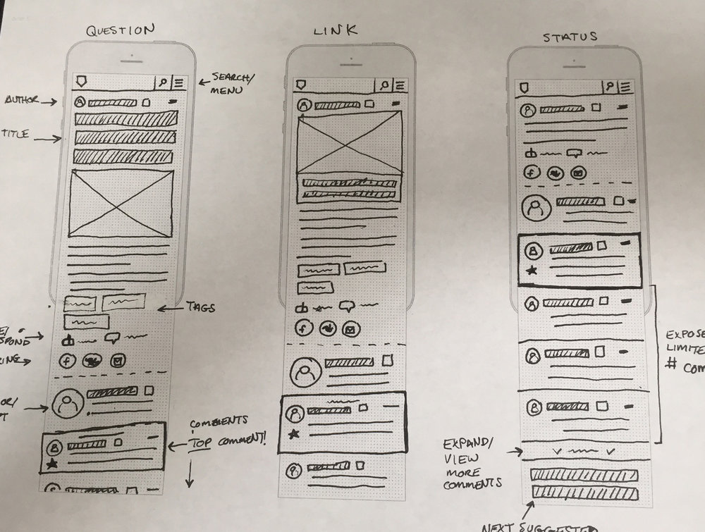 annotated_wireframe.png