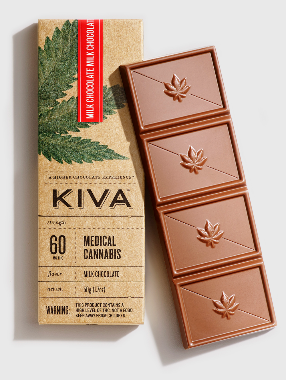 kiva-package-design-bar.png