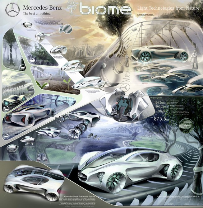 Mercedes Biome Fantasy Concept (click to Enlarge). Revealed in 2010