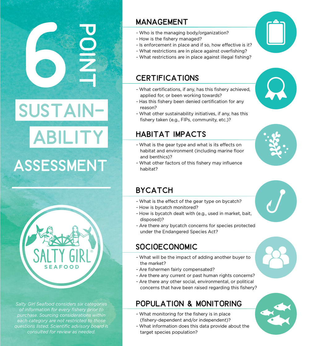SUSTAINABILITY INFOGRAPHIC-01.png