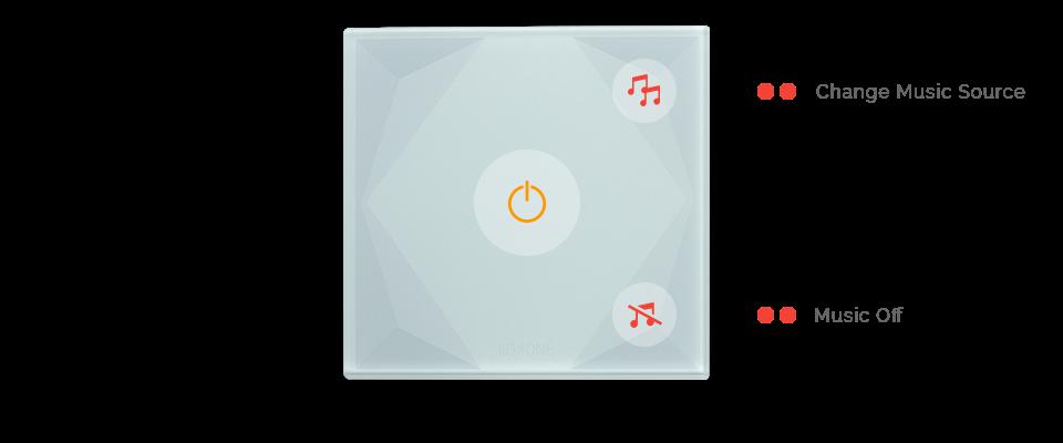 Loxone Touch Pure - dupla érintés: szoba elhagyásatripla érintés: ház elhagyása