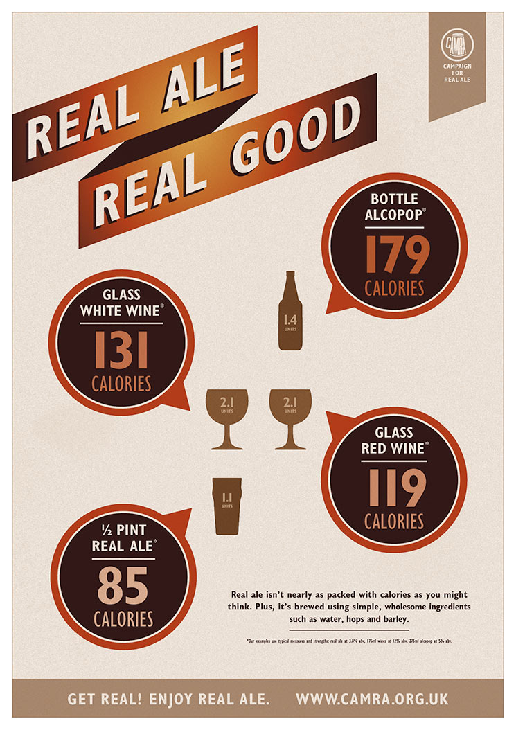 CAMRA / Infographic Poster / 3