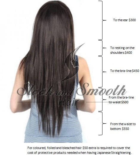 pricing sleek and smooth Japanese Hair Straightening