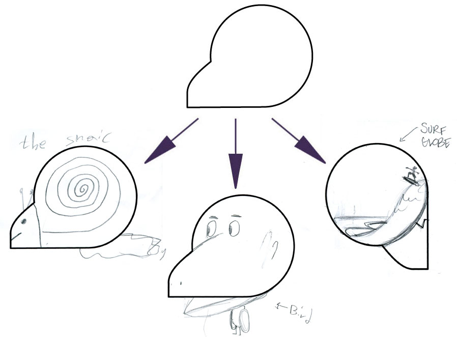 ANNA's ON LEFT (THE SNAIL), ELLIOT's CENTER (BIRD), AMY's ON RIGHT (SURF GLOBE. There has to be an alternative to snow)