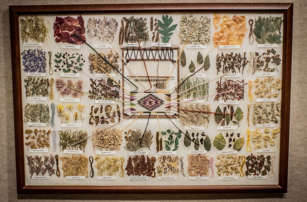 Dye Chart that can be found in our Native American exhibit.