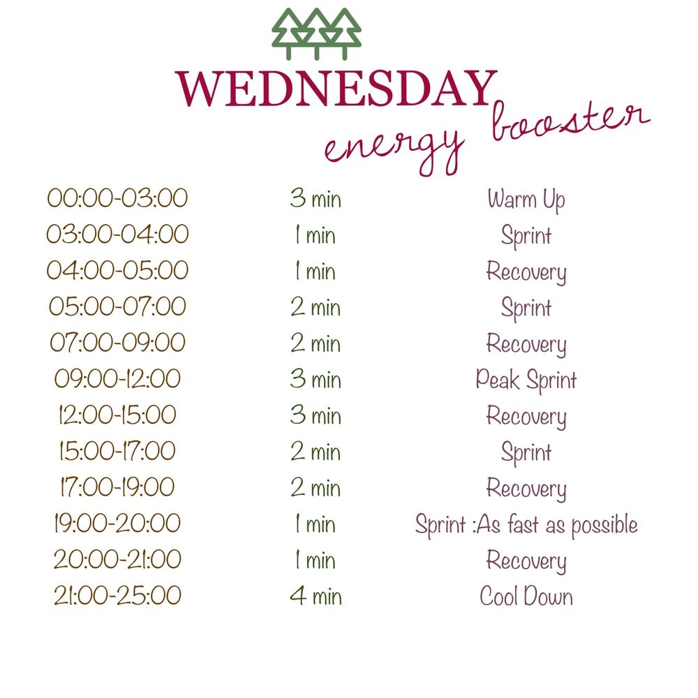Wednesday Cardio workout.jpg