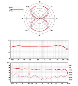 x1-polar-pattern.jpg