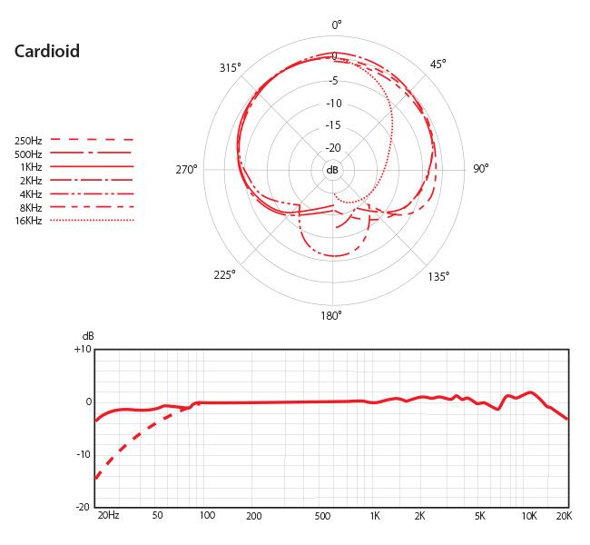 x1-usb-polar-pattern.jpg