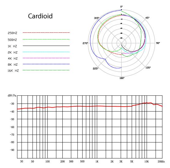 sE5-pattern.jpg