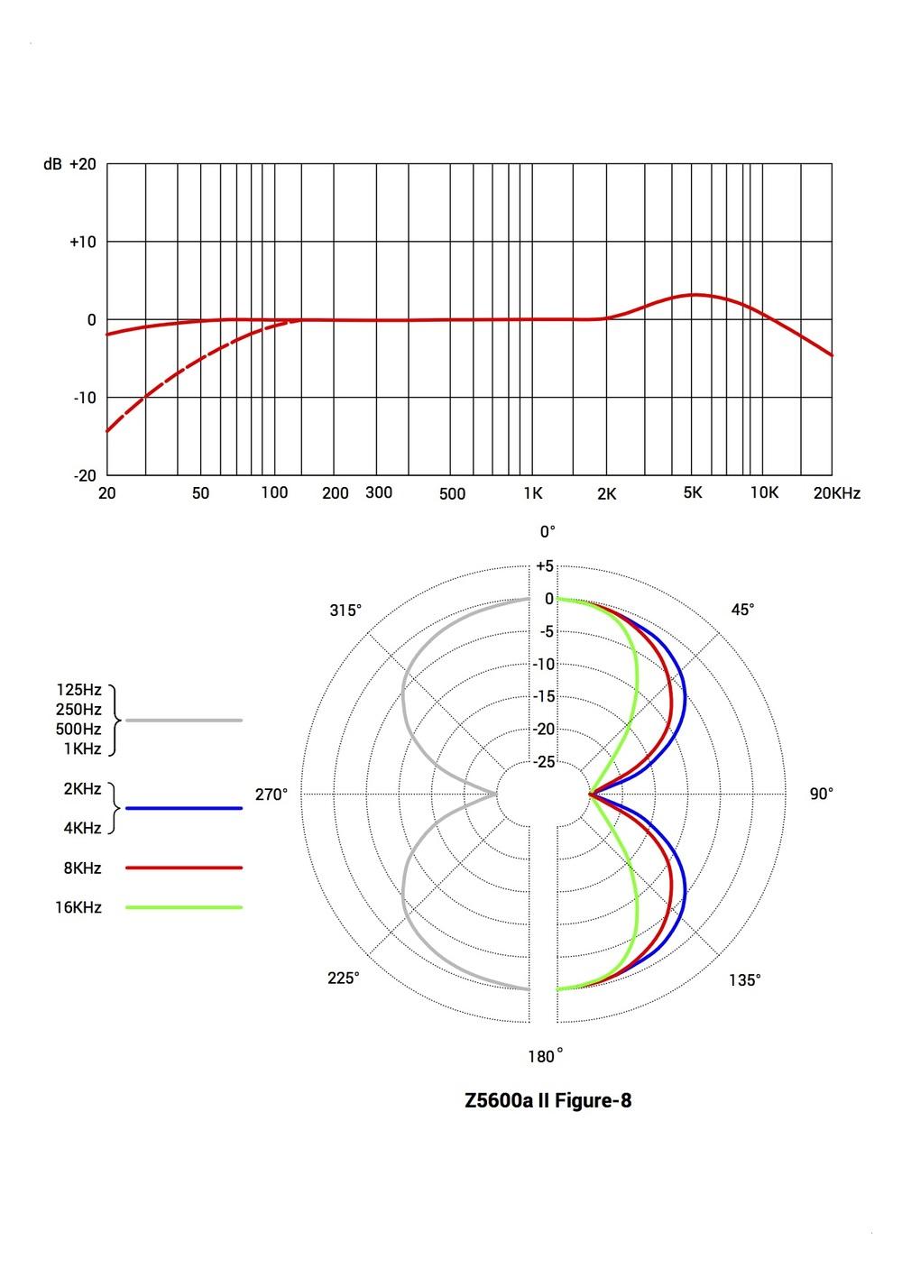 Z5600a II Figure-8.jpg
