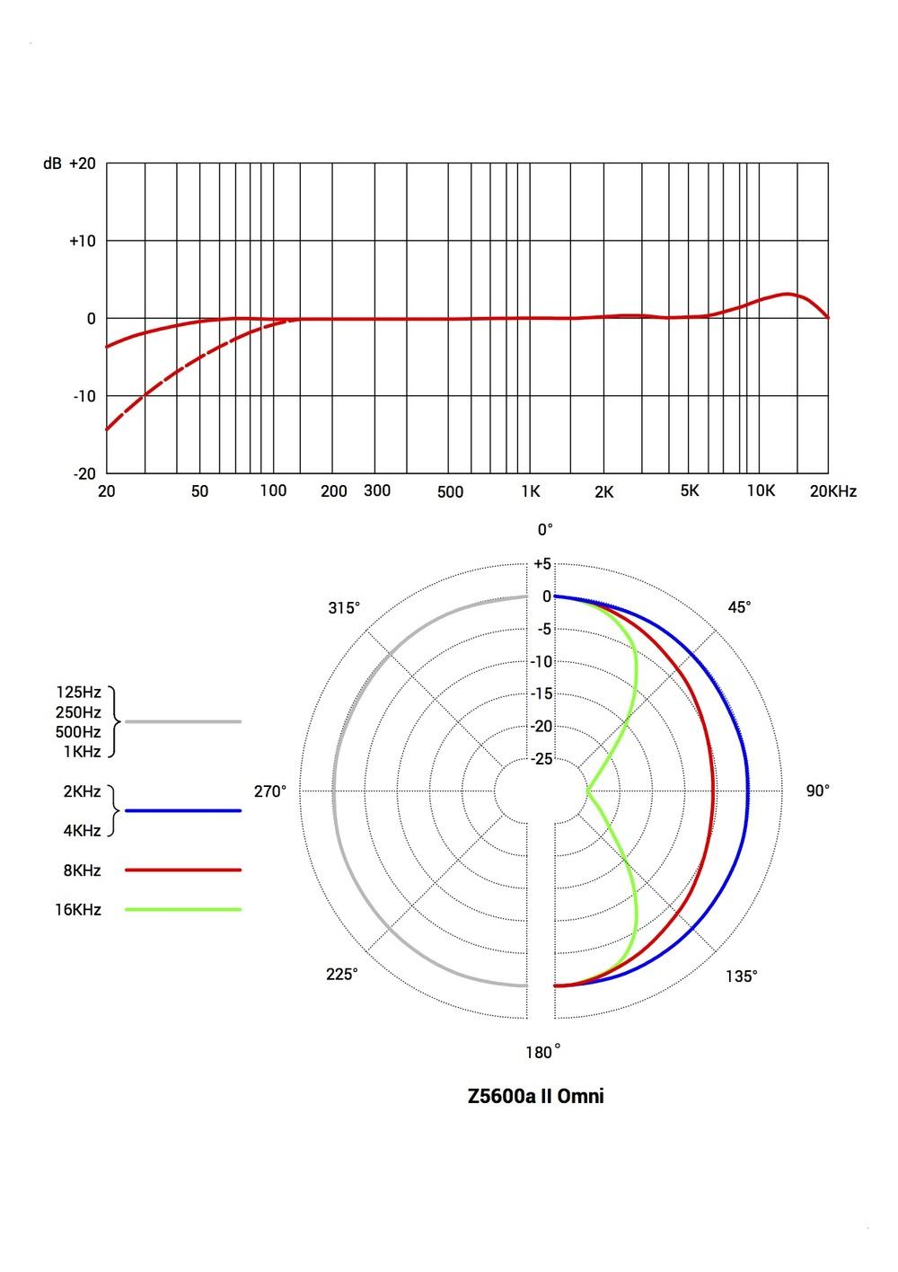 Z5600a II Omni.jpg