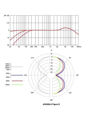 sE4400a II Figure-8.jpg