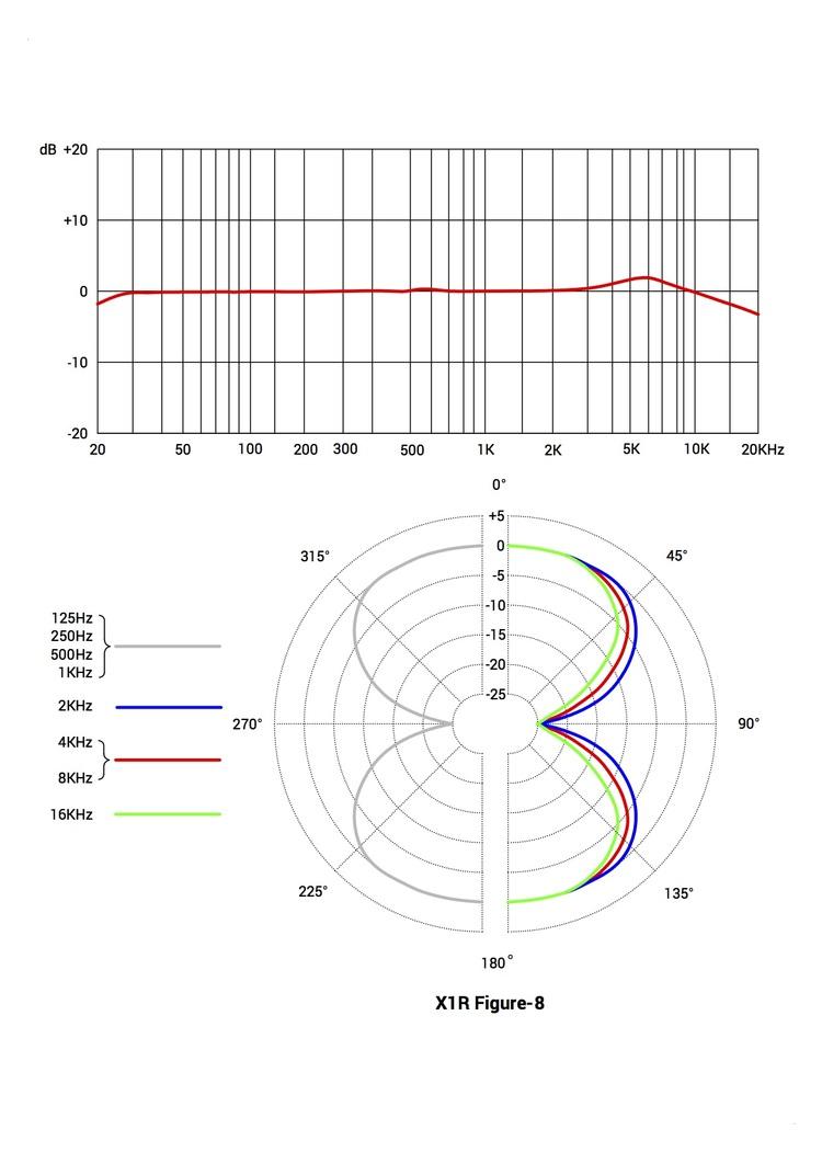 x1r-polar-pattern.jpg