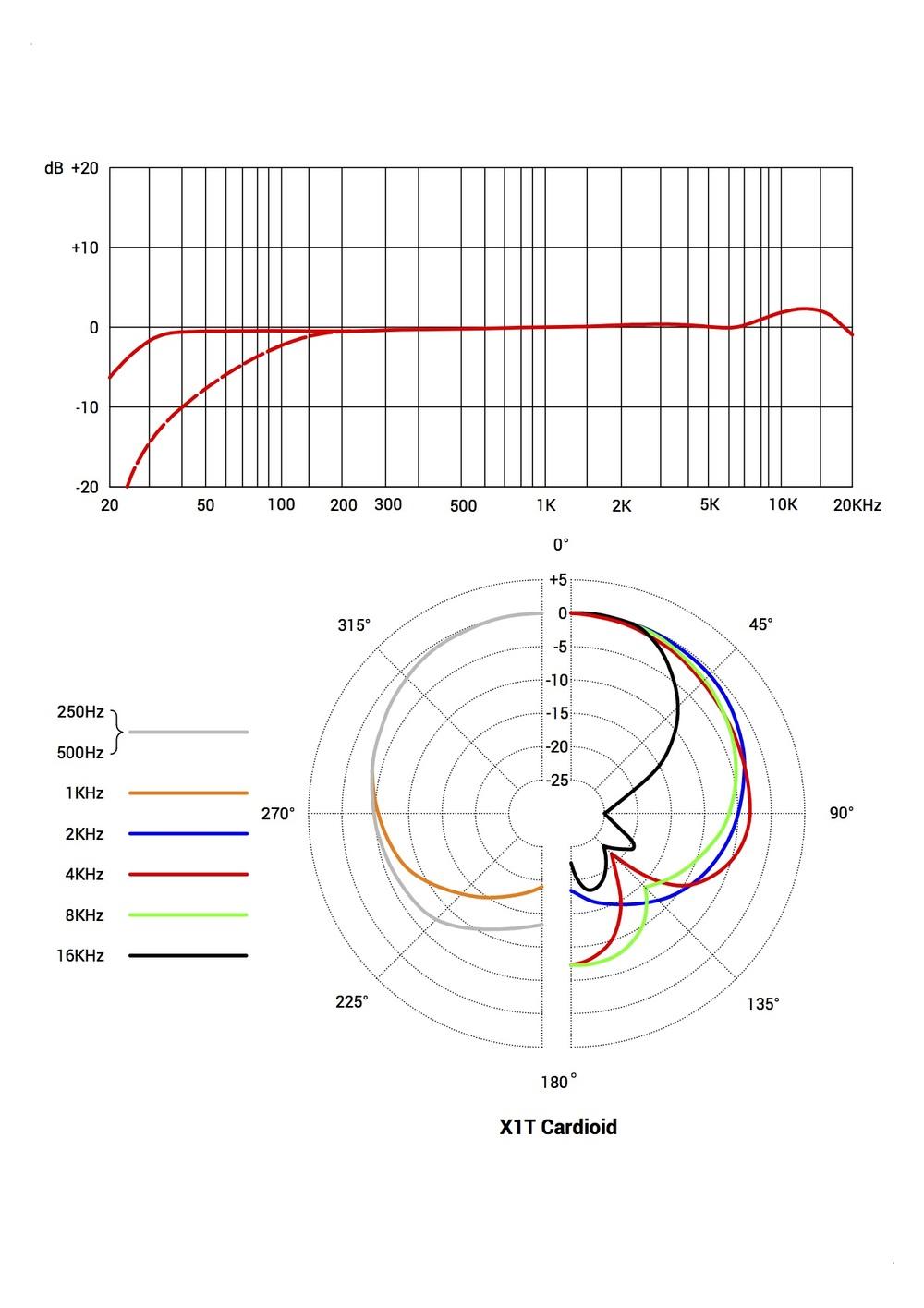 x1t-polar-pattern.jpg