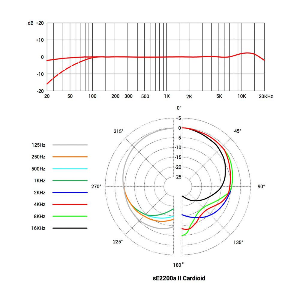 sE2200a-II-Cardioid.jpg