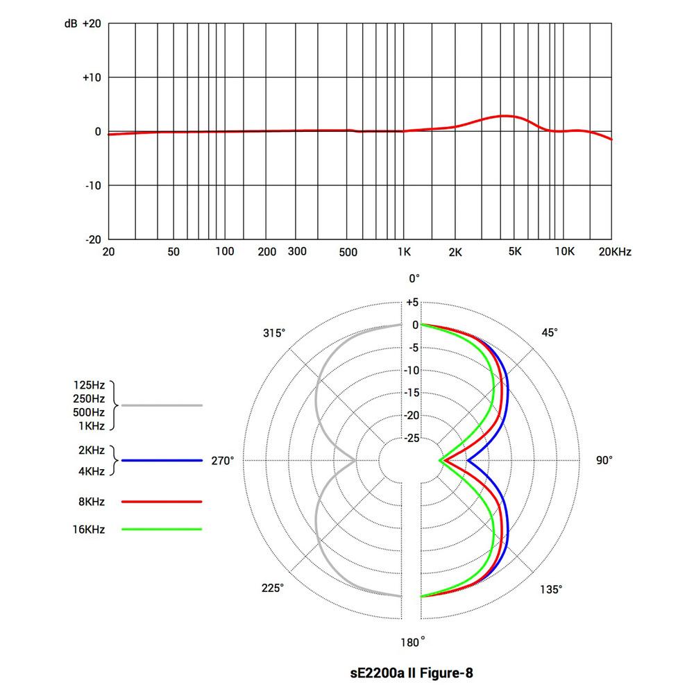 sE2200a-II-Figure-8.jpg