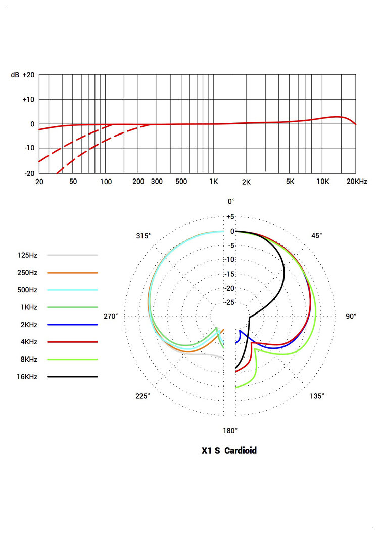 x1s-polar-pattern.jpg