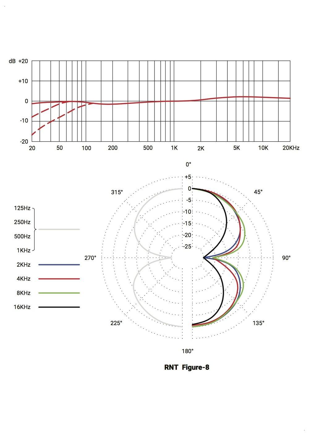 RNT Figure-8.jpg