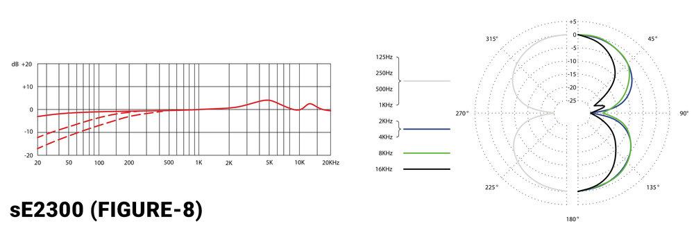 sE2300-fig8-web.jpg