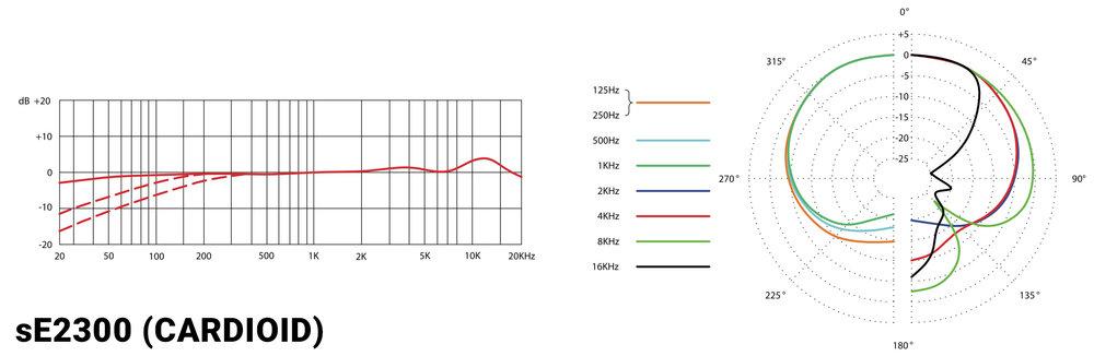 sE2300-cardioid-web.jpg