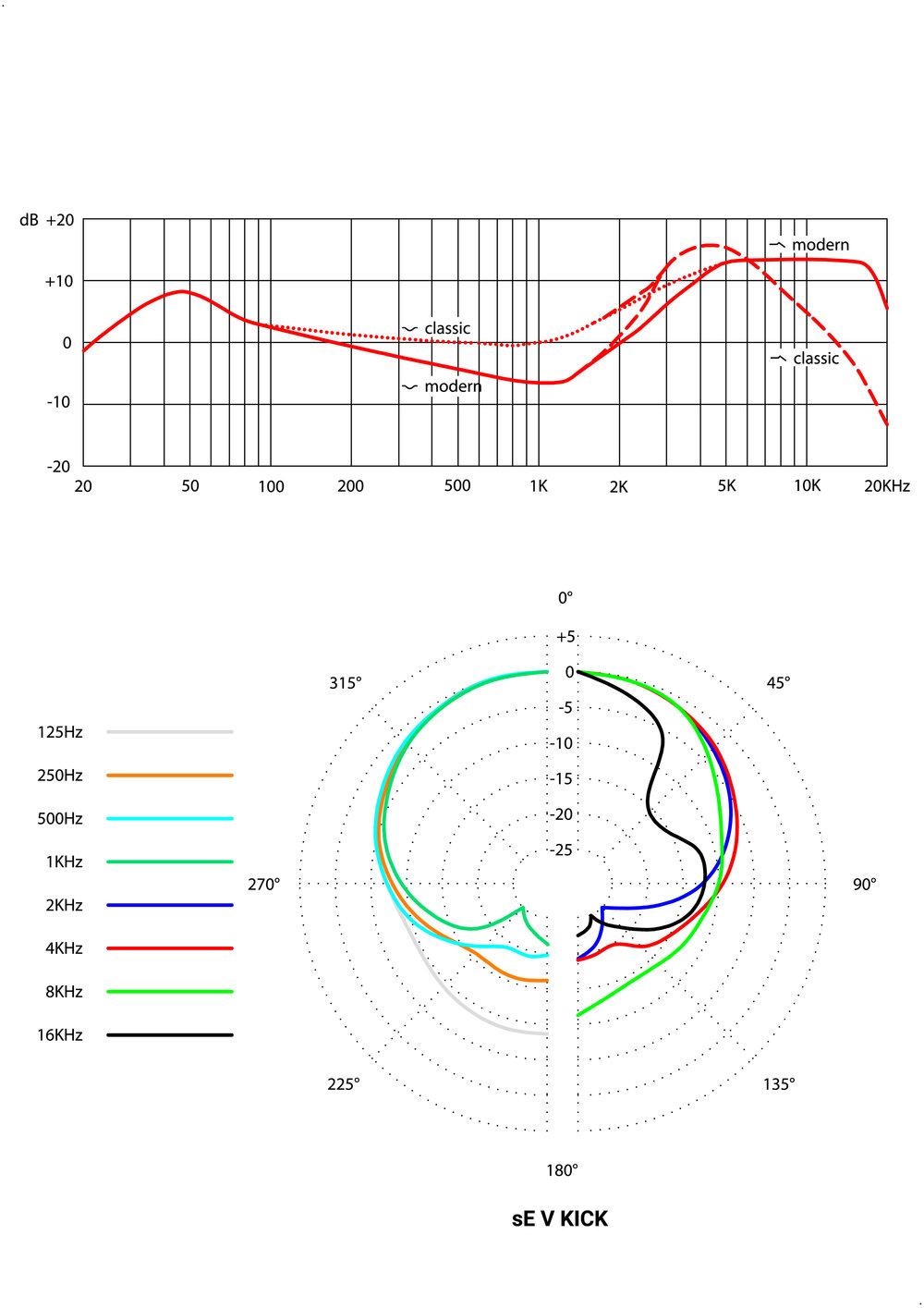sE-V-KICK-FR-and-PP-diagrams.jpg