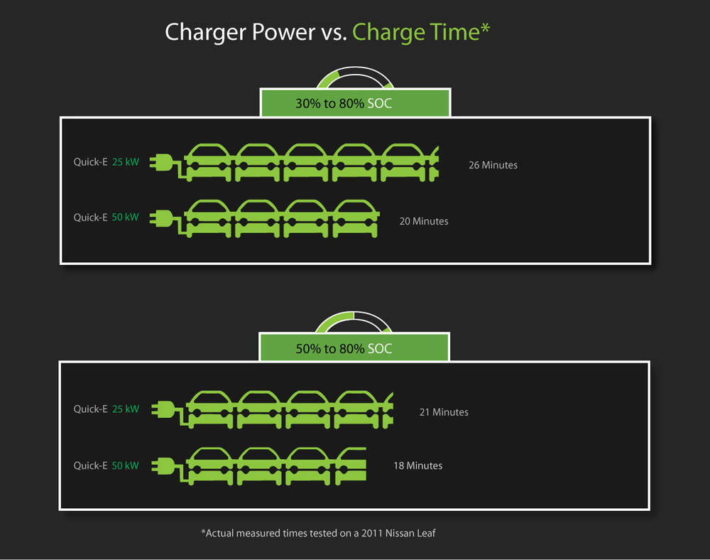 Charge Time Info Graphic.jpg