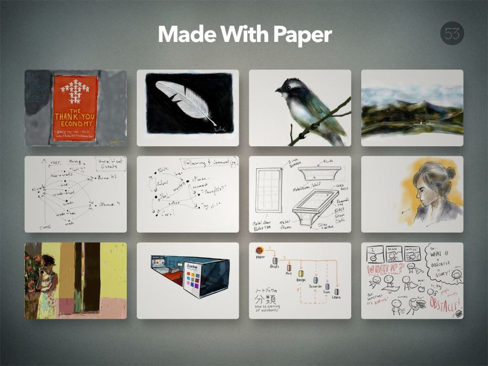 Featured on Made with Paper by 53