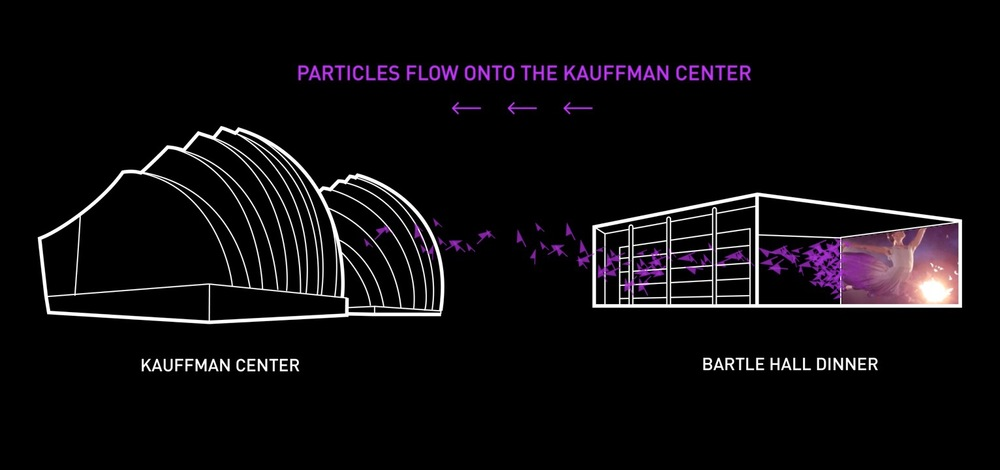 Experience design: Particle flow across buildings