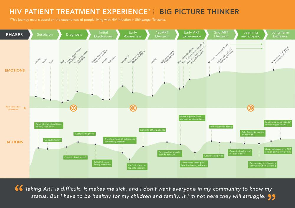 Patient-Journey-BPT.jpg