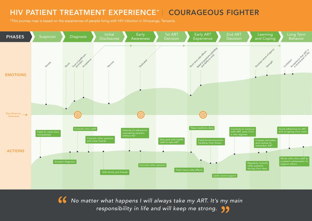 Patient-Journey-CF.jpg