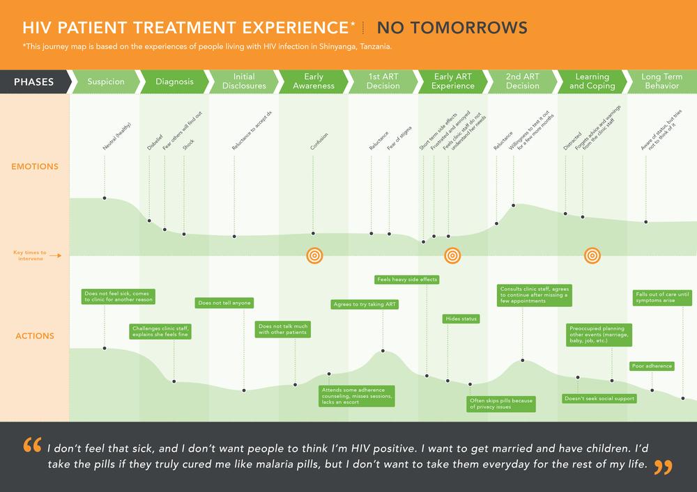 Patient-Journey-NT.jpg