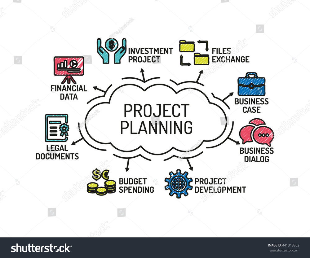stock-vector-project-planning-chart-with-keywords-and-icons-sketch-441318862.jpg