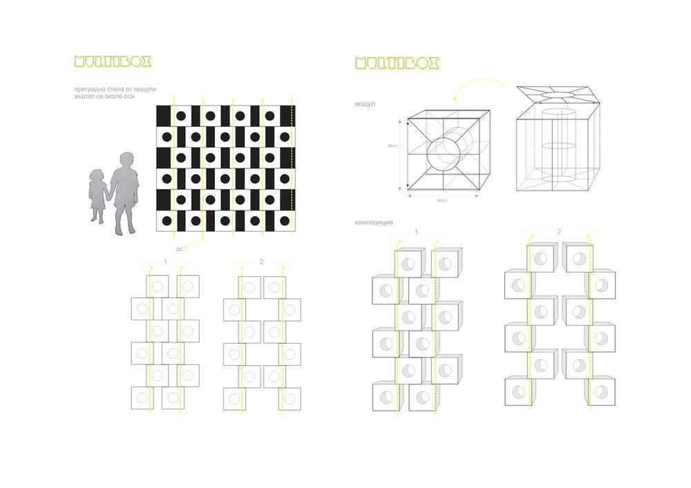 Multibox project