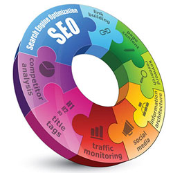 Search engine optimization (SEO) services from Dan Christensen Marketing