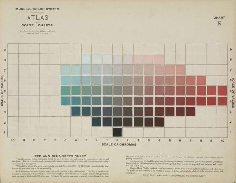 Munsell Color System Image.jpg