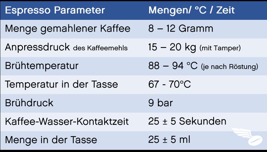 Espresso Parameter.png