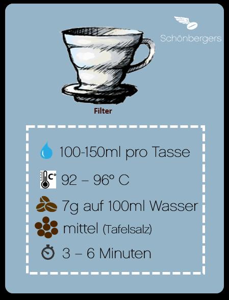Zubereitung Filterkaffee_Schönbergers