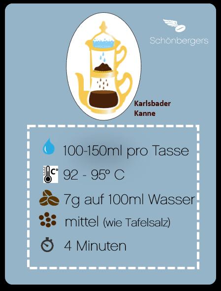 Zubereitung KarlsbaderKanne_Schönbergers