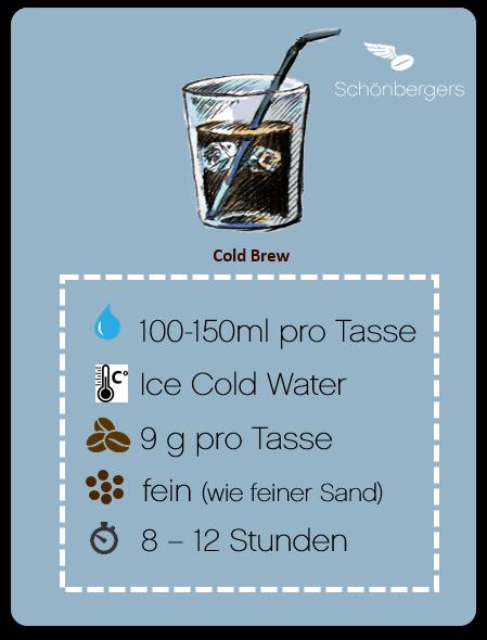 Zubereitung ColdBrew_Schönbergers