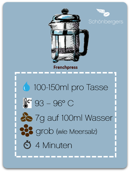 Frenchpress_Parameter_Schönbergers.png