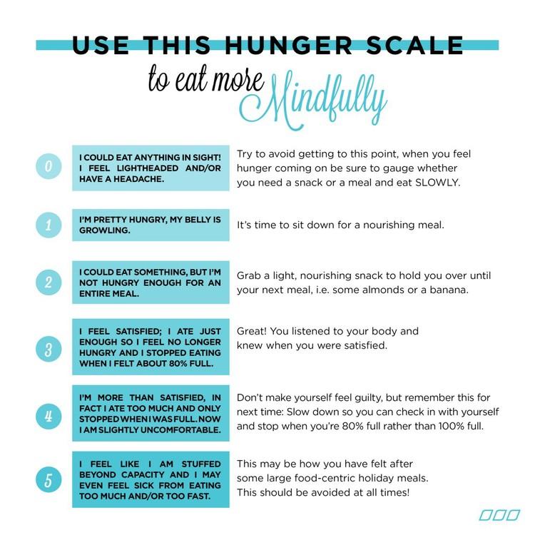 Gluten free diet cause weight loss image 10