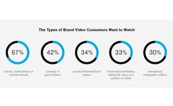 branded_video_chart.jpg