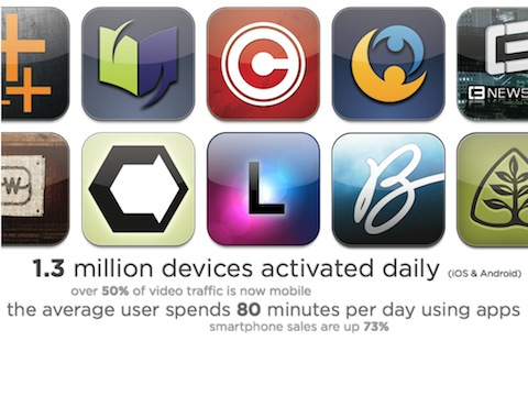 2012 mobile stats.002