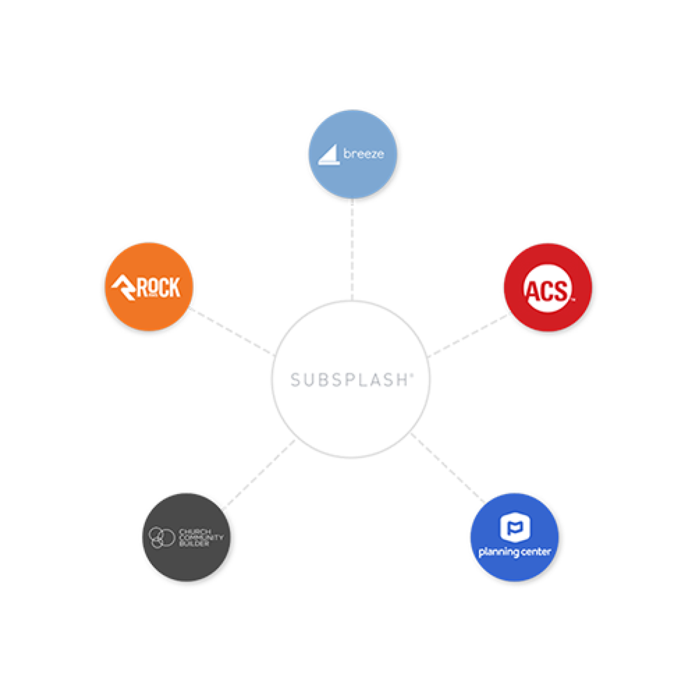 Connect your church management system to your app and giving for a streamlined workflow.