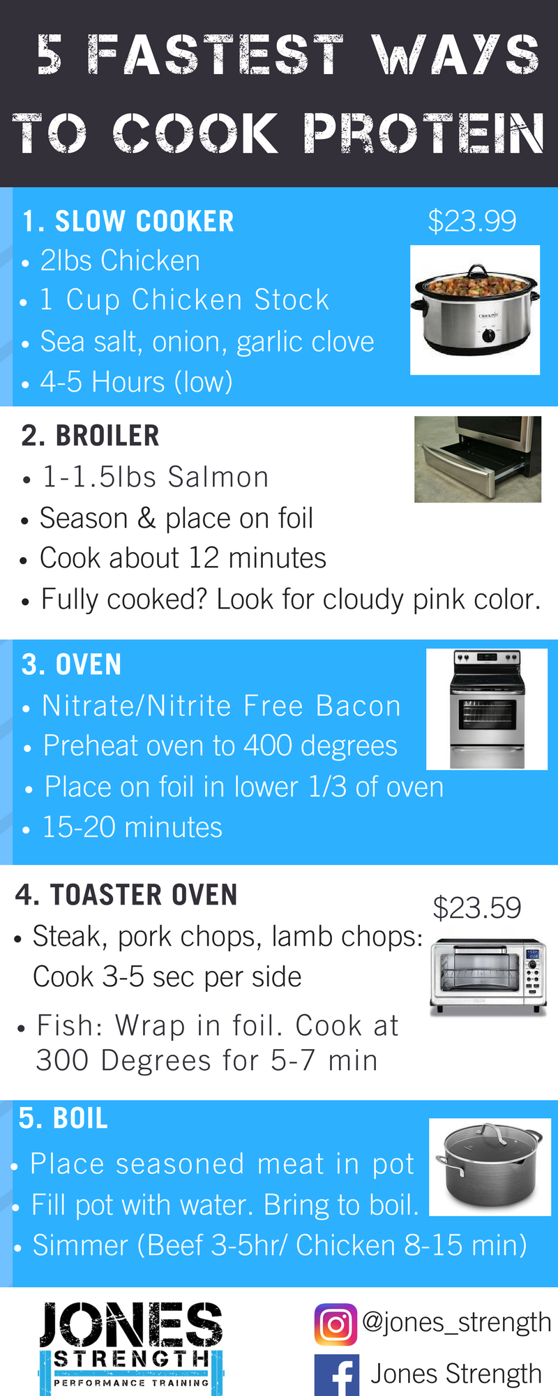 5 fastest ways to cook protein.png