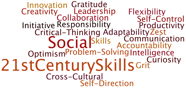 skill building go west camps 21st century skills 2 jpg