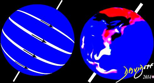 The Atom and the Earth The image on the left is a hydrogen atom that is spinning on its axis around a magnetic field.  The right image shows the earth spinning around its magnetic field.  The similarities are striking.