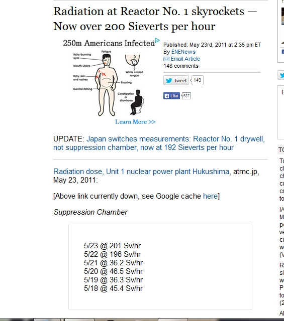Radiation at Reactor No. 1 skyrockets — Now over 200 Sieverts per hour.jpg