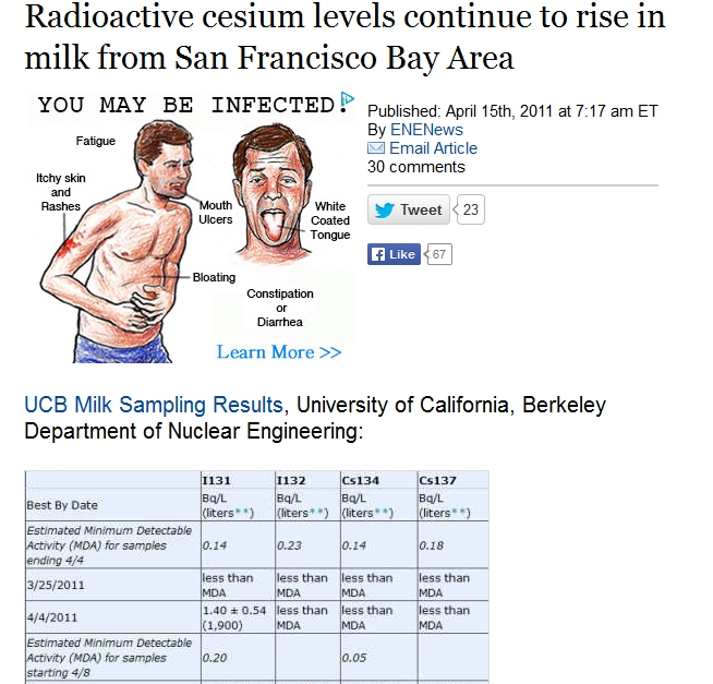 3 Radioactive cesium levels continue to rise in milk from San Francisco Bay Area.jpg